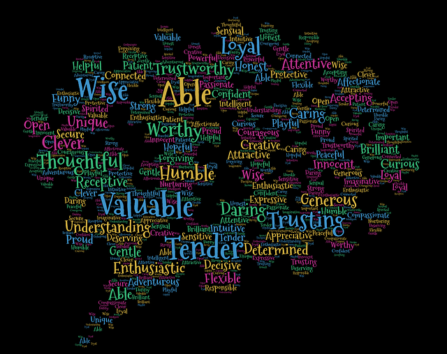 Dozens of multi-colored positive words in a tag cloud