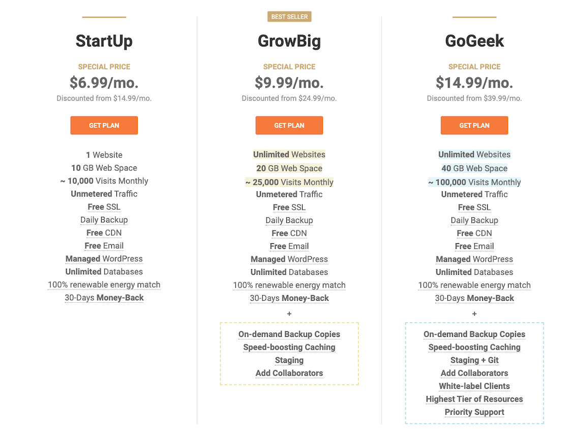 SiteGround blog hosting plans details and prices - StartUp, GrowBig and GoGeek