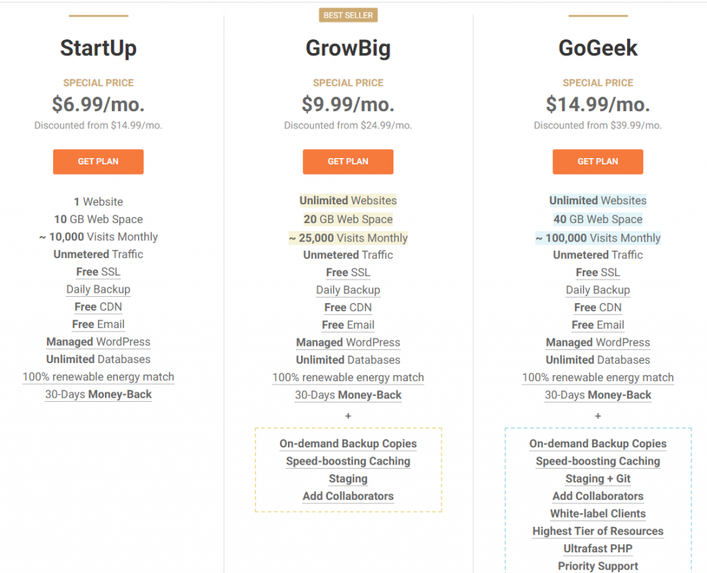 SiteGround's 3 hosting plans: StartUp, GrowBig and GoGeek when you learn how to start your freelance blog